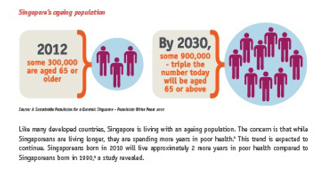 Investing in Singapore's Health – AIA Singapore